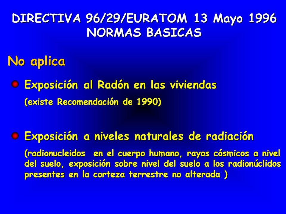 DIRECTIVA 96/29/EURATOM 13 Mayo 1996