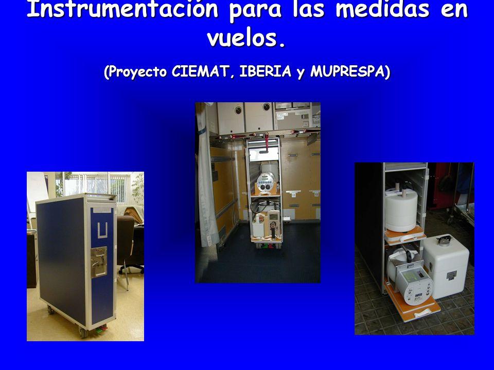 Instrumentación para las medidas en vuelos