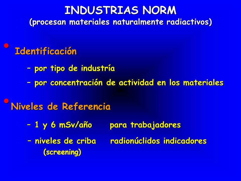 INDUSTRIAS NORM (procesan materiales naturalmente radiactivos)