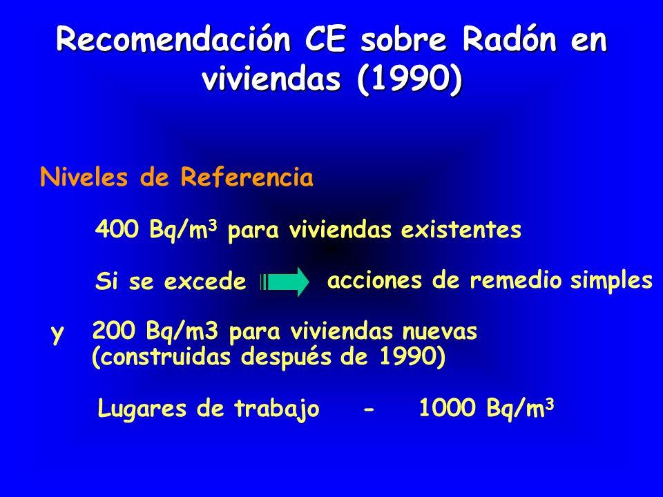 Recomendación CE sobre Radón en viviendas (1990)
