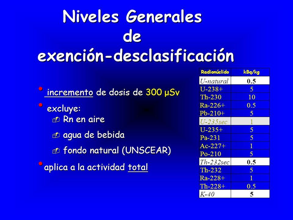 Niveles Generales de exención-desclasificación