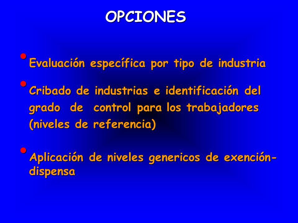 OPCIONES Evaluación específica por tipo de industria