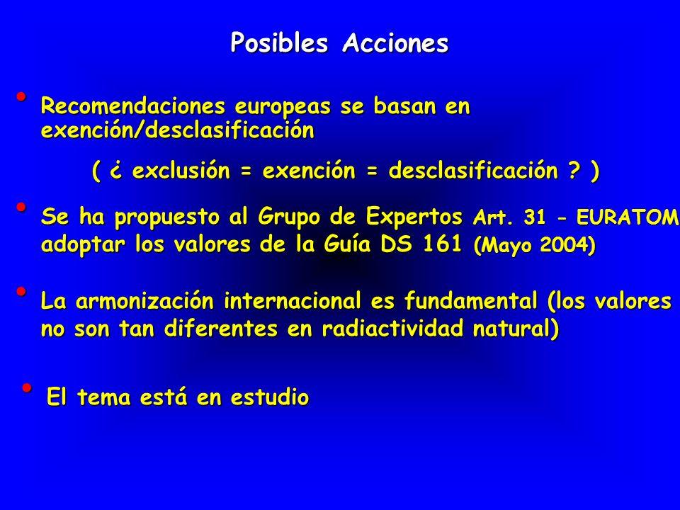 Posibles Acciones Recomendaciones europeas se basan en exención/desclasificación. ( ¿ exclusión = exención = desclasificación )