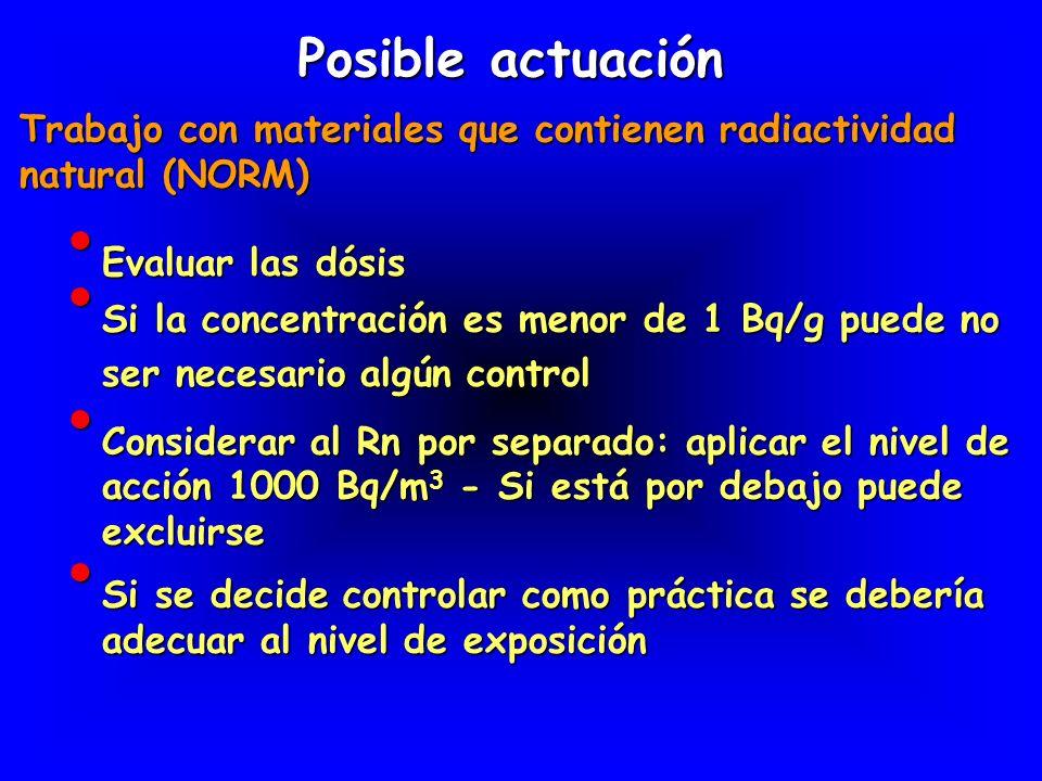Posible actuación Trabajo con materiales que contienen radiactividad natural (NORM) Evaluar las dósis.