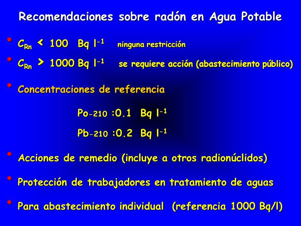 Recomendaciones sobre radón en Agua Potable