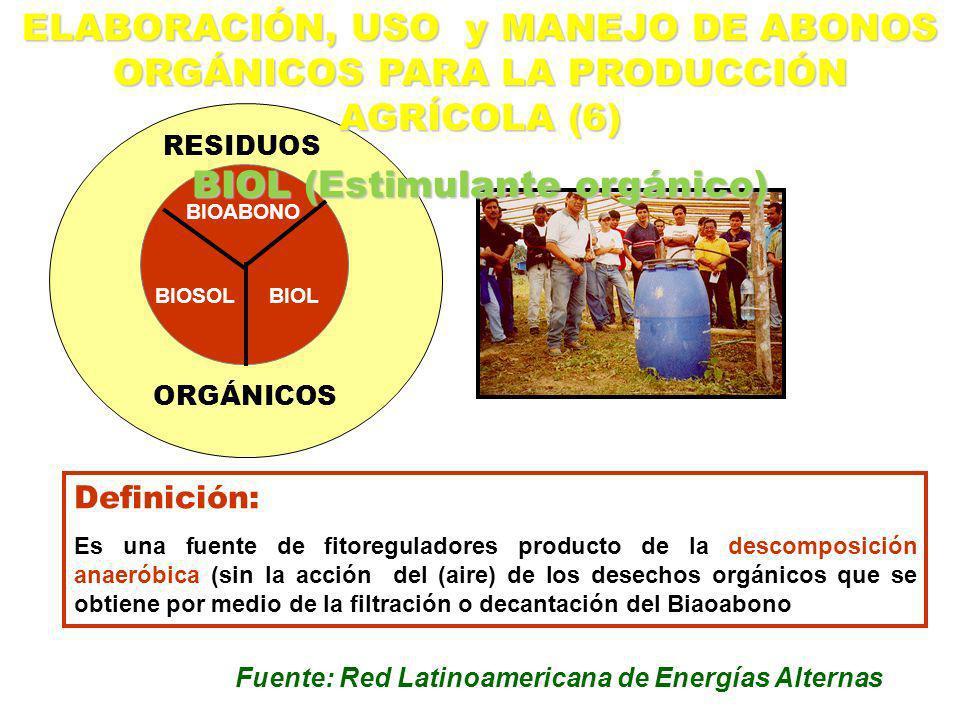 BIOL (Estimulante orgánico)