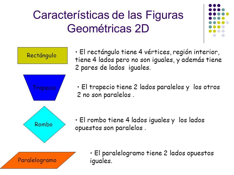 Características de las Figuras Geométricas 2D