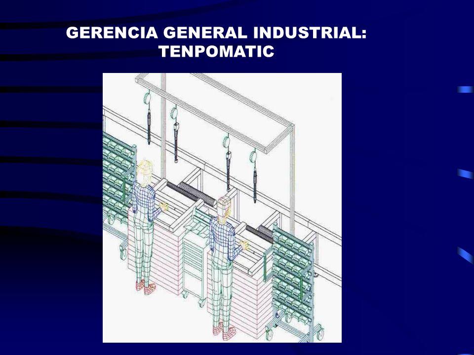 GERENCIA GENERAL INDUSTRIAL: TENPOMATIC