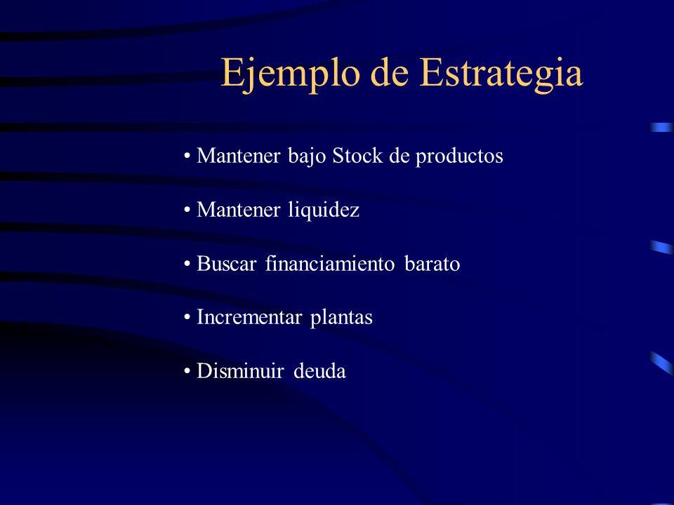 Ejemplo de Estrategia Mantener bajo Stock de productos