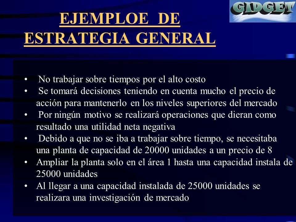 EJEMPLOE DE ESTRATEGIA GENERAL