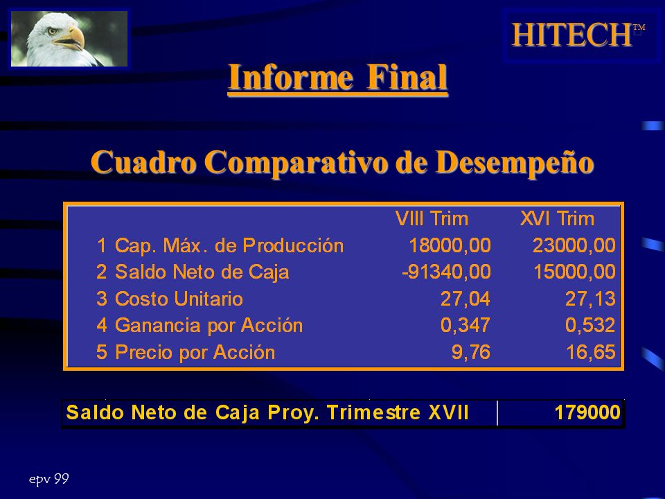 HITECHÔ Informe Final Cuadro Comparativo de Desempeño epv 99