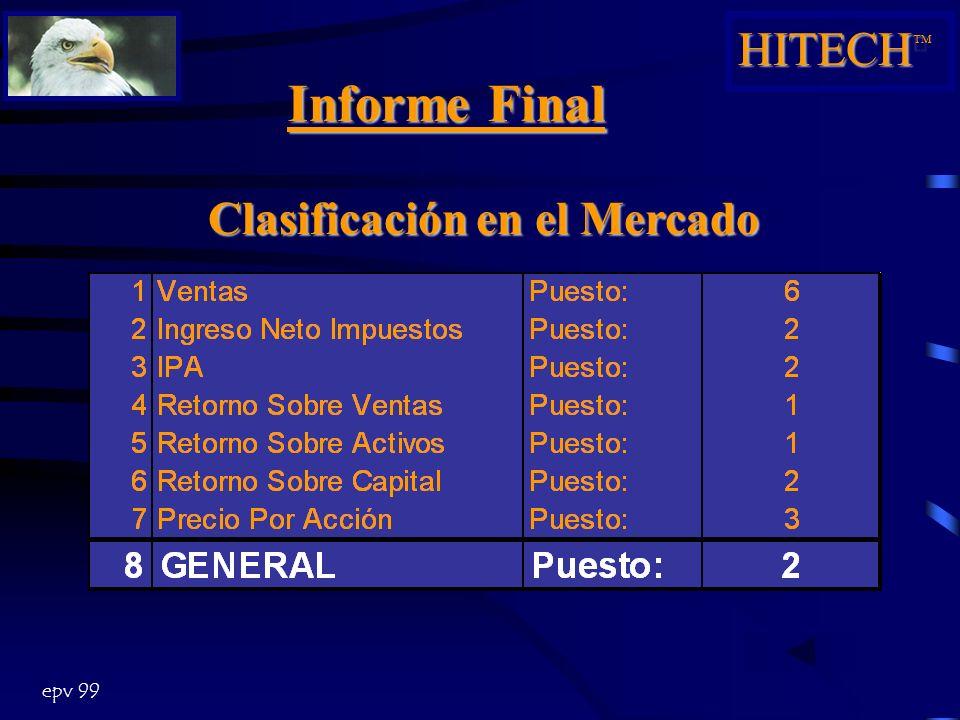 HITECHÔ Informe Final Clasificación en el Mercado epv 99