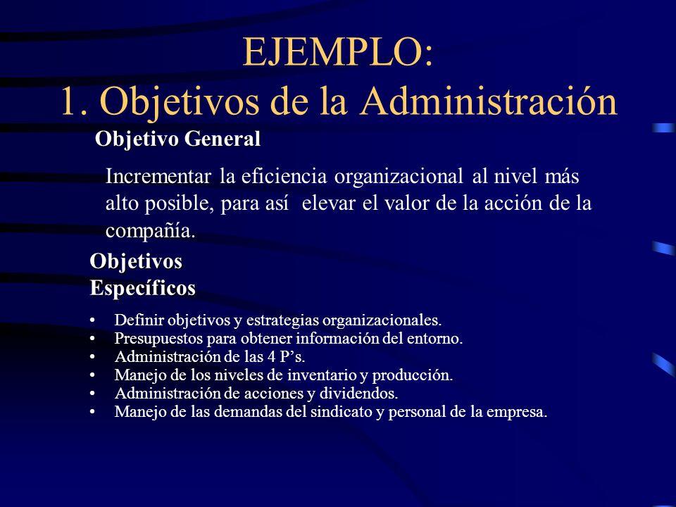 EJEMPLO: 1. Objetivos de la Administración