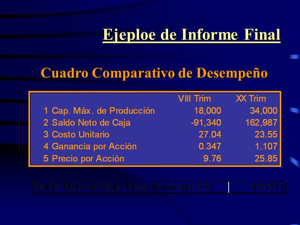 Ejeploe de Informe Final