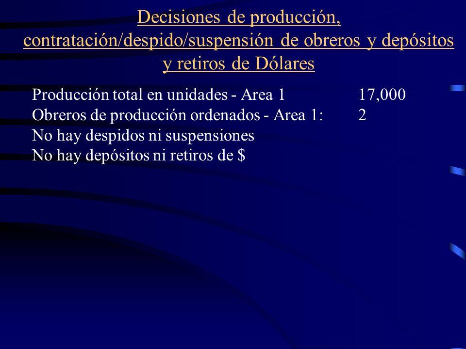 Decisiones de producción, contratación/despido/suspensión de obreros y depósitos y retiros de Dólares