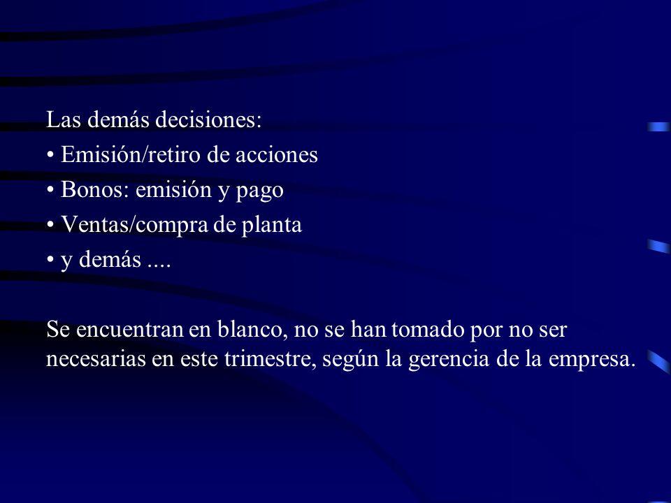 Las demás decisiones:Emisión/retiro de acciones. Bonos: emisión y pago. Ventas/compra de planta. y demás ....