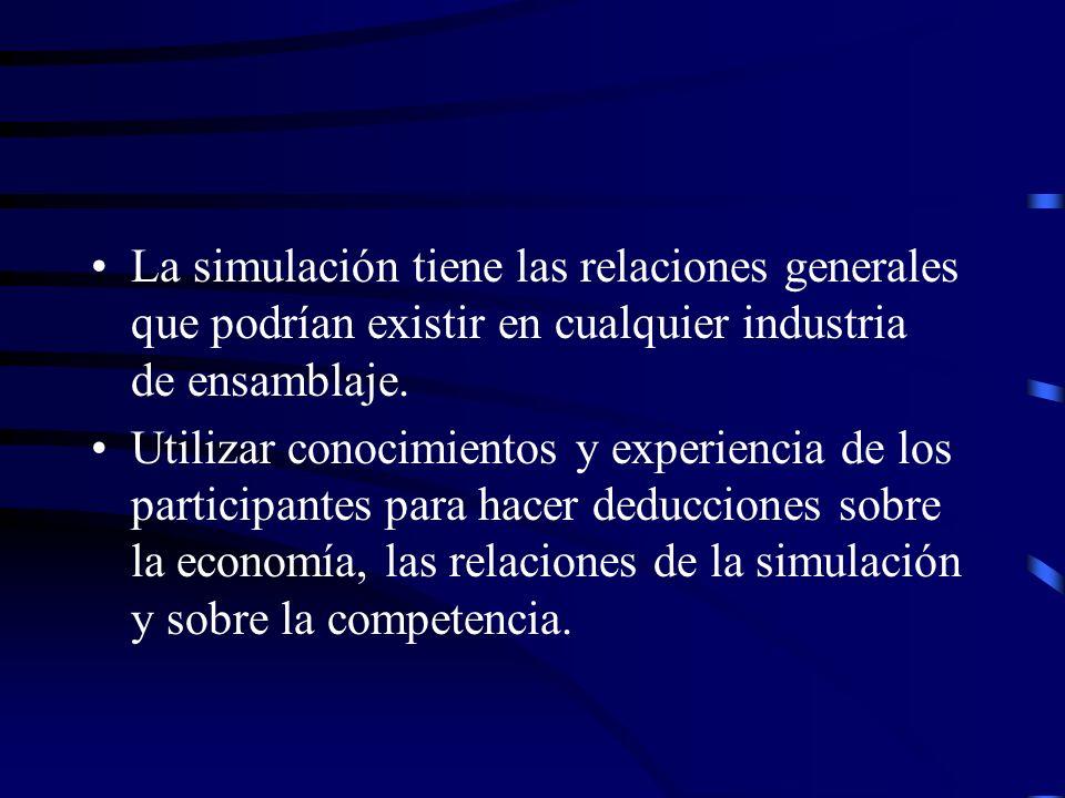 La simulación tiene las relaciones generales que podrían existir en cualquier industria de ensamblaje.