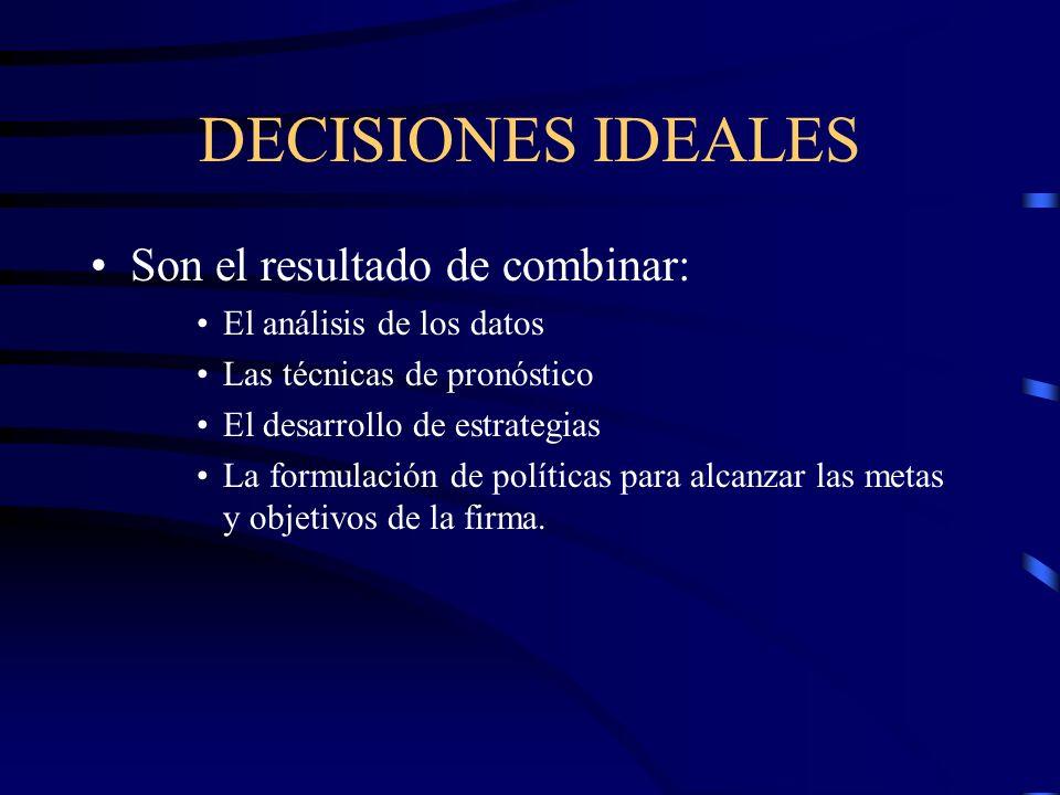 DECISIONES IDEALES Son el resultado de combinar: