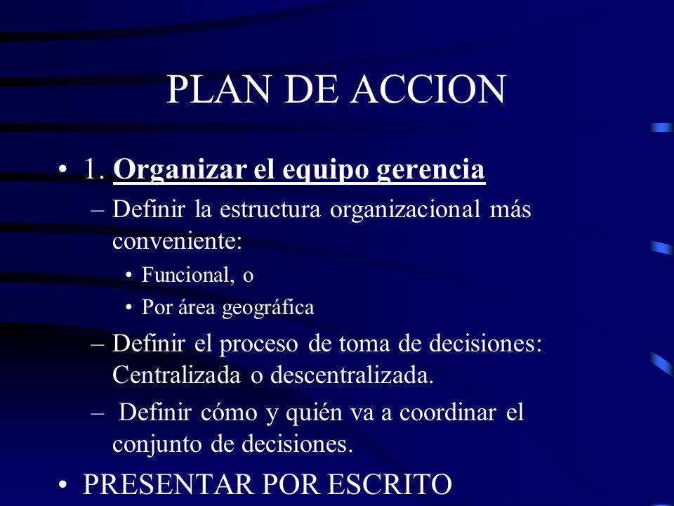 PLAN DE ACCION 1. Organizar el equipo gerencia PRESENTAR POR ESCRITO