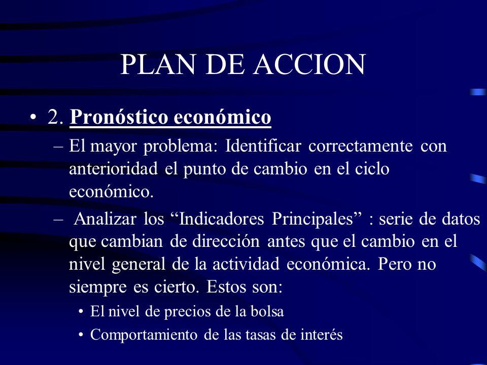 PLAN DE ACCION 2. Pronóstico económico