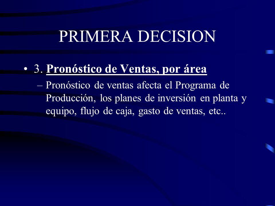 PRIMERA DECISION 3. Pronóstico de Ventas, por área