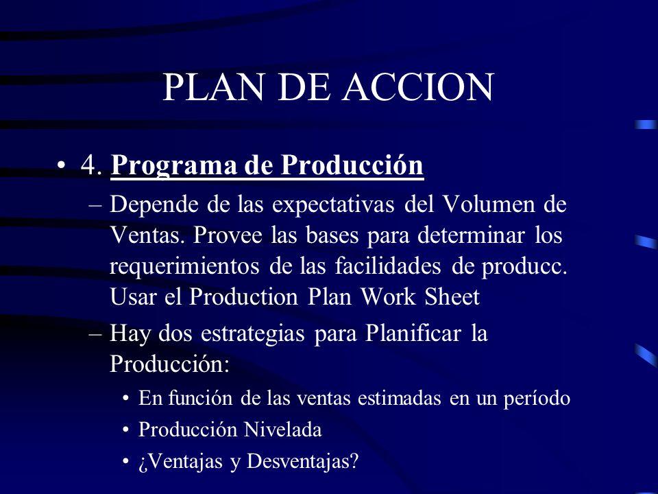 PLAN DE ACCION 4. Programa de Producción