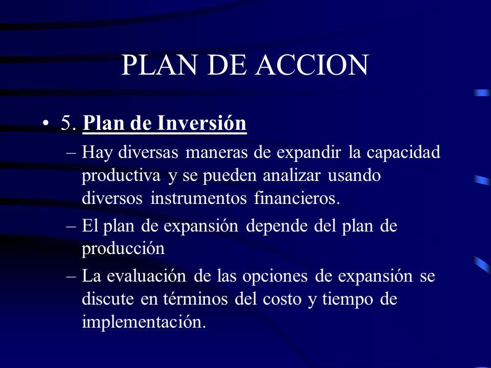 PLAN DE ACCION 5. Plan de Inversión