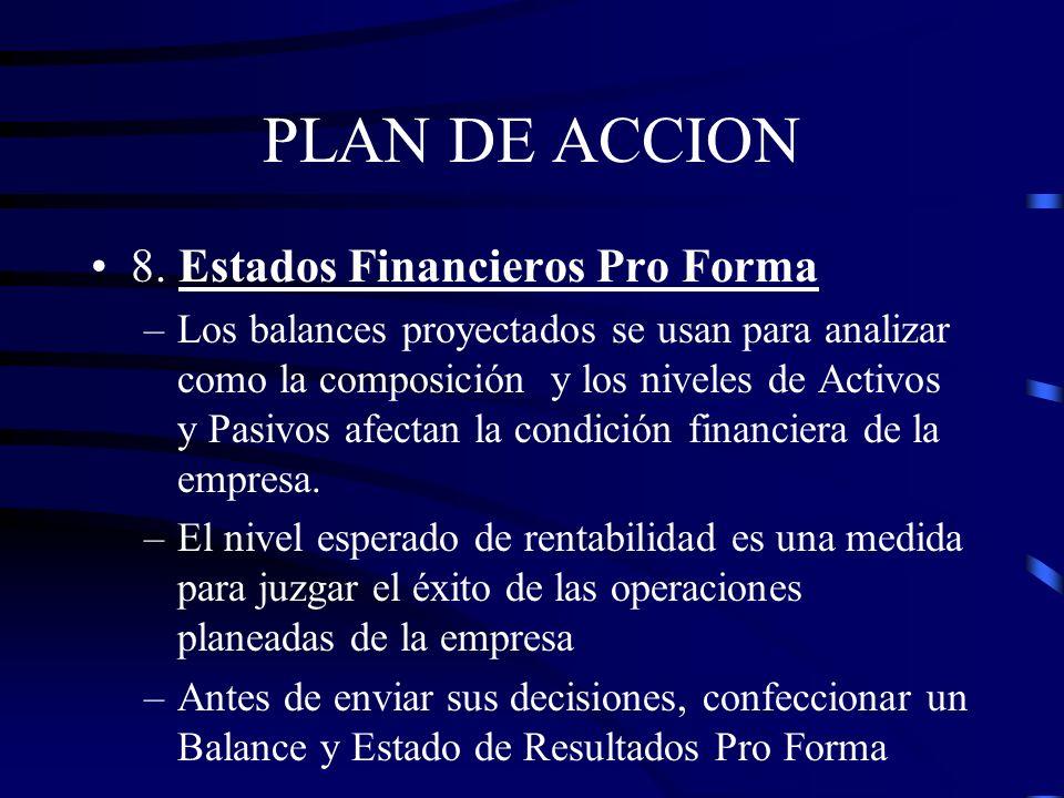 PLAN DE ACCION 8. Estados Financieros Pro Forma