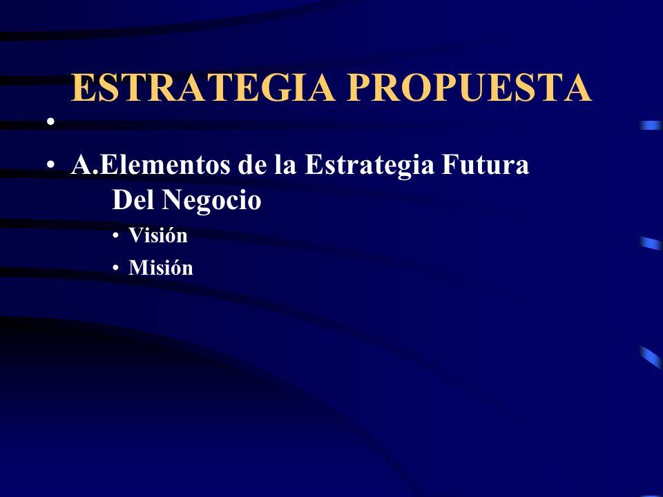 ESTRATEGIA PROPUESTA A.Elementos de la Estrategia Futura Del Negocio