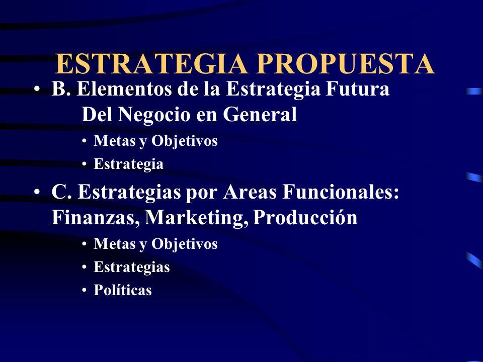 ESTRATEGIA PROPUESTA B. Elementos de la Estrategia Futura Del Negocio en General. Metas y Objetivos.