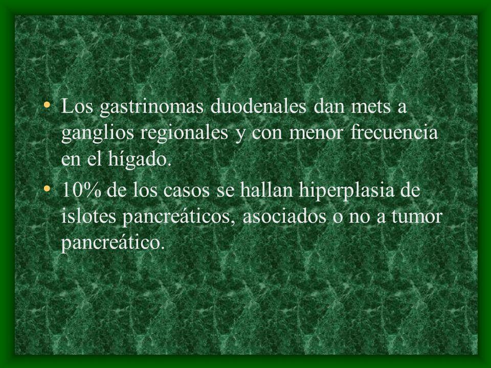 Los gastrinomas duodenales dan mets a ganglios regionales y con menor frecuencia en el hígado.