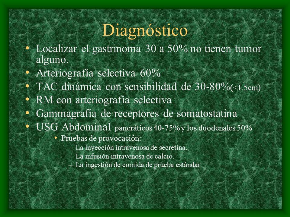 Diagnóstico Localizar el gastrinoma 30 a 50% no tienen tumor alguno.