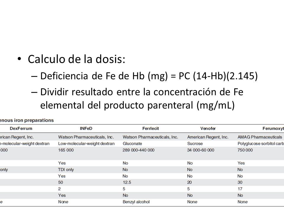 Calculo de la dosis: Deficiencia de Fe de Hb (mg) = PC (14-Hb)(2.145)