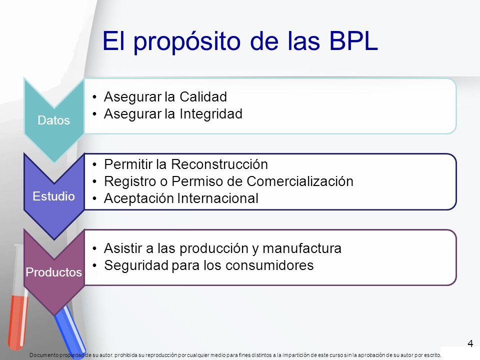 El propósito de las BPL Asegurar la Calidad Asegurar la Integridad