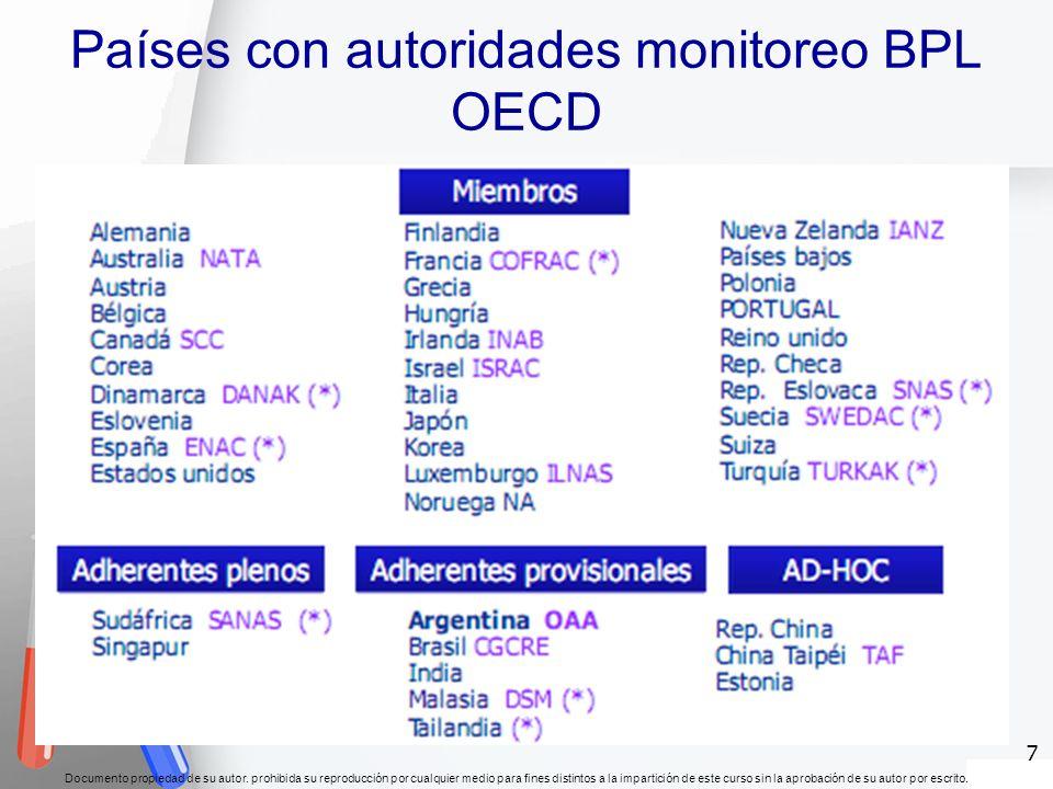 Países con autoridades monitoreo BPL OECD