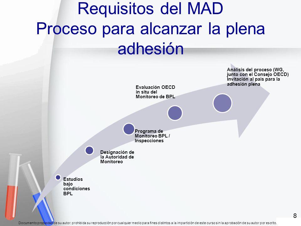 Requisitos del MAD Proceso para alcanzar la plena adhesión