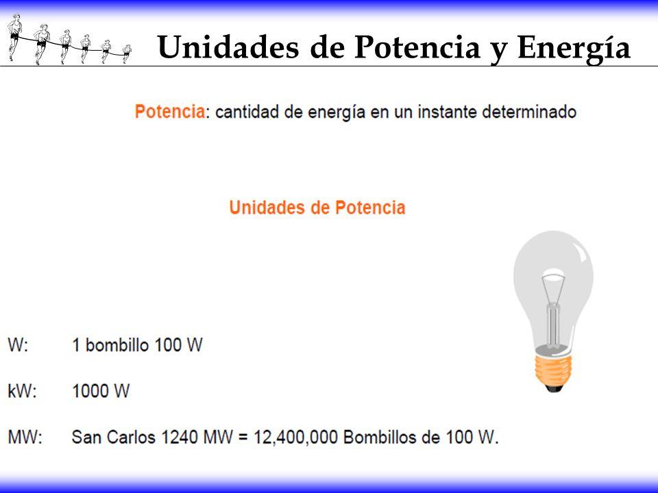 Unidades de Potencia y Energía