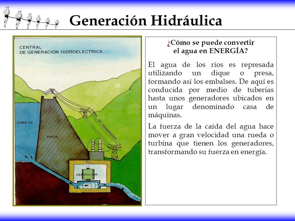 Generación Hidráulica