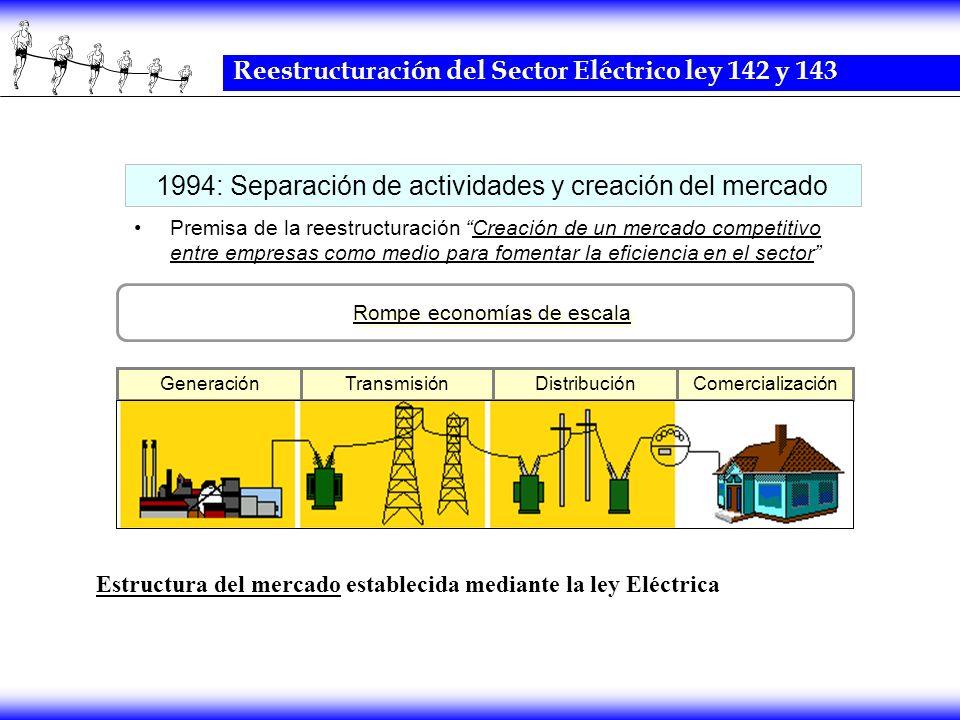 Reestructuración del Sector Eléctrico ley 142 y 143