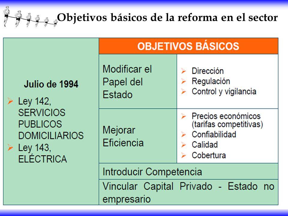 Objetivos básicos de la reforma en el sector