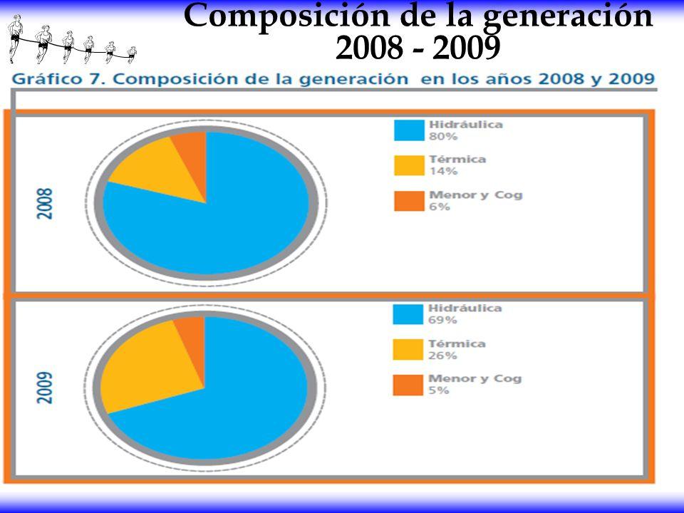 Composición de la generación 2008 - 2009