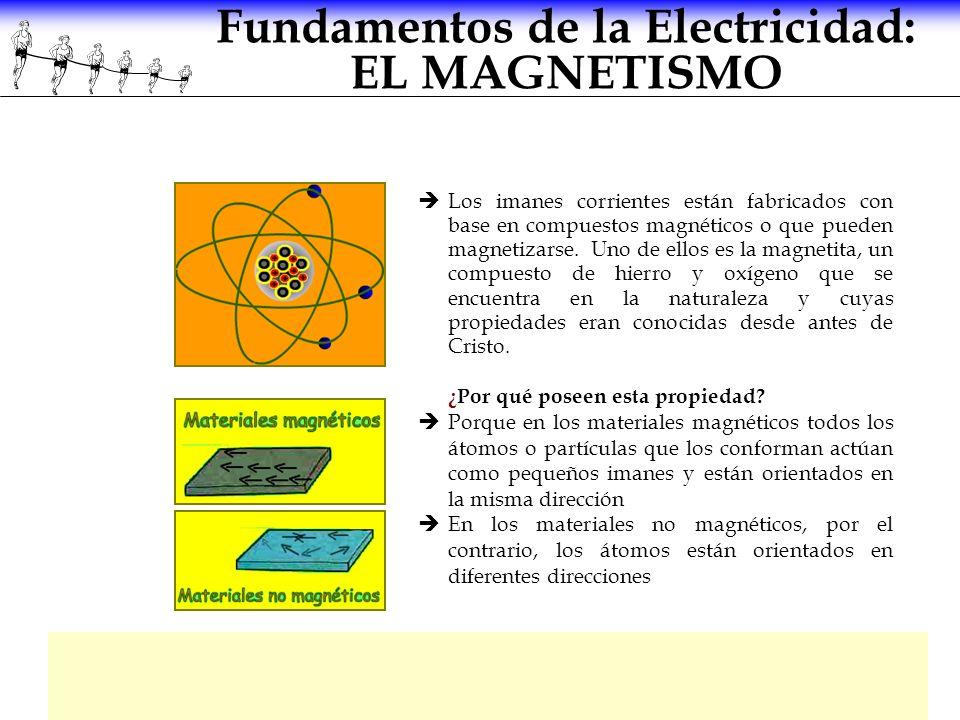 Fundamentos de la Electricidad: EL MAGNETISMO