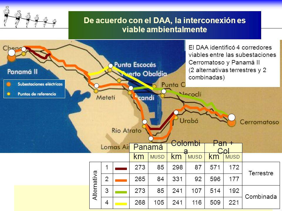 De acuerdo con el DAA, la interconexión es viable ambientalmente