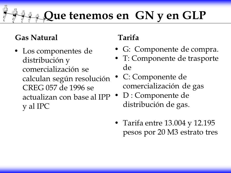 Que tenemos en GN y en GLP