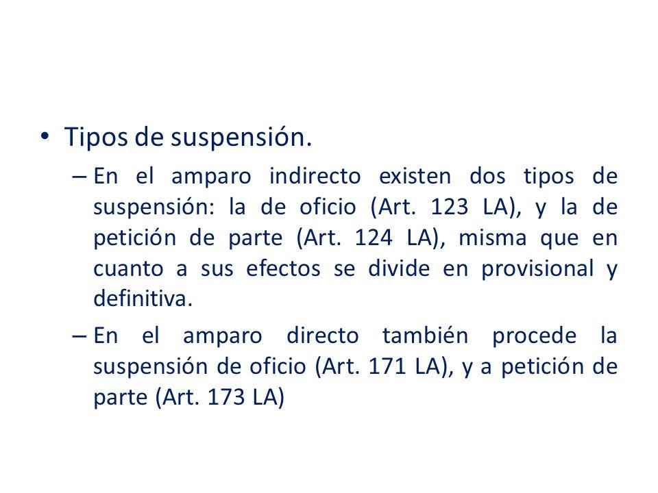 Tipos de suspensión.