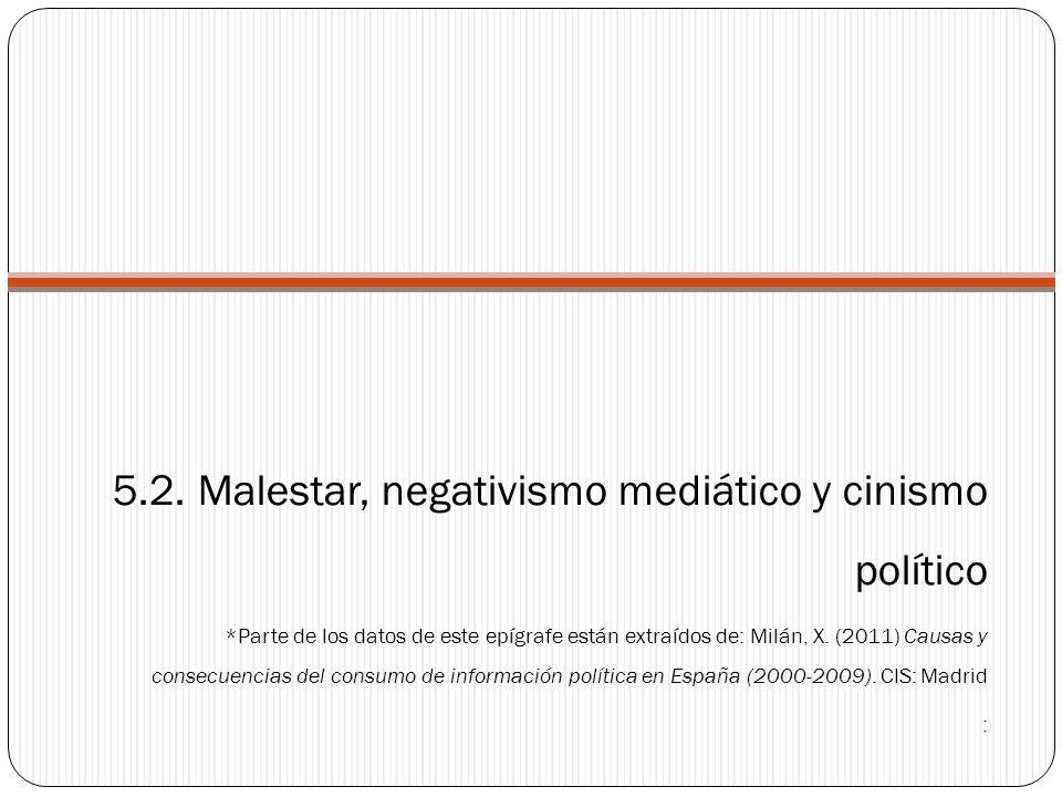 5.2. Malestar, negativismo mediático y cinismo político
