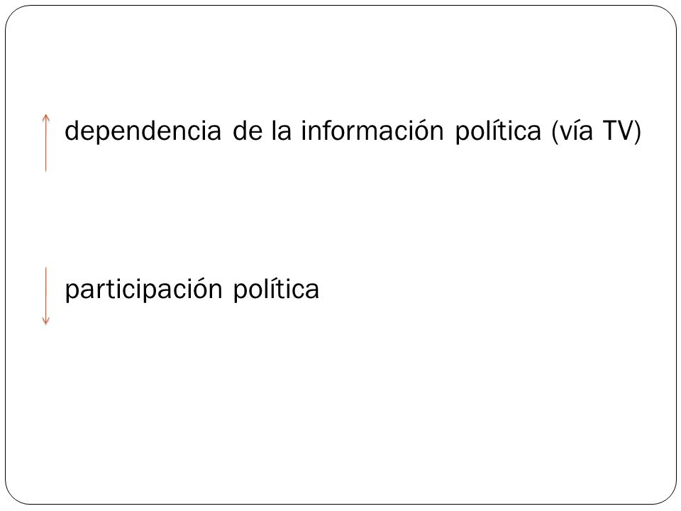 dependencia de la información política (vía TV)