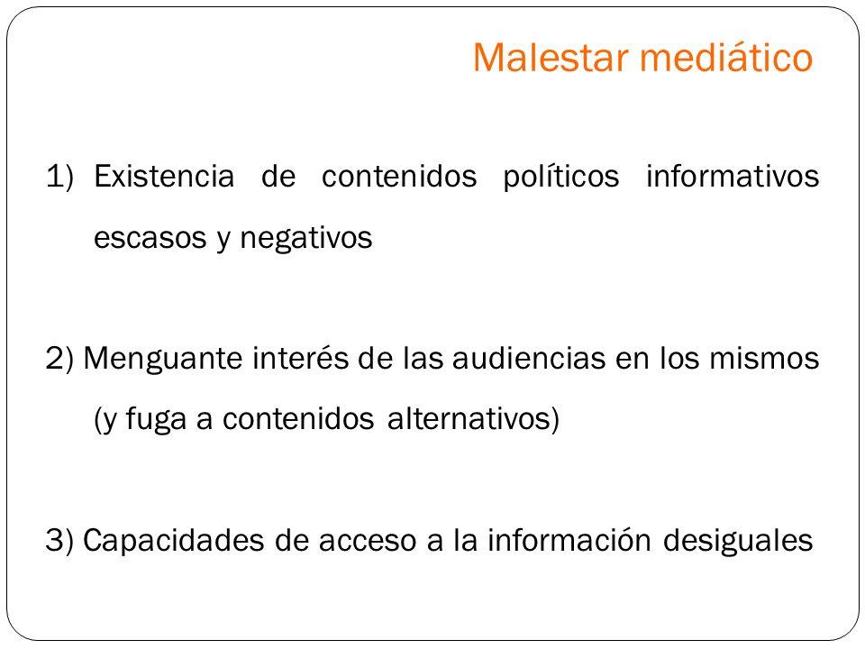 Malestar mediático Existencia de contenidos políticos informativos escasos y negativos.