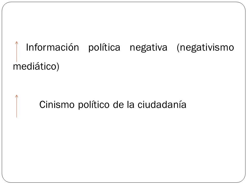 Información política negativa (negativismo mediático)