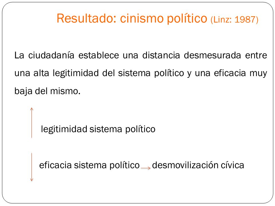 Resultado: cinismo político (Linz: 1987)